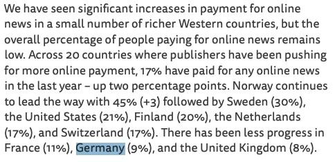Bezahlte Online-Verbreitung in Deutschland wächst kaum